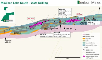 Figure 2 - McLean Lake South - 2021 Drilling (CNW Group/Denison Mines Corp.)